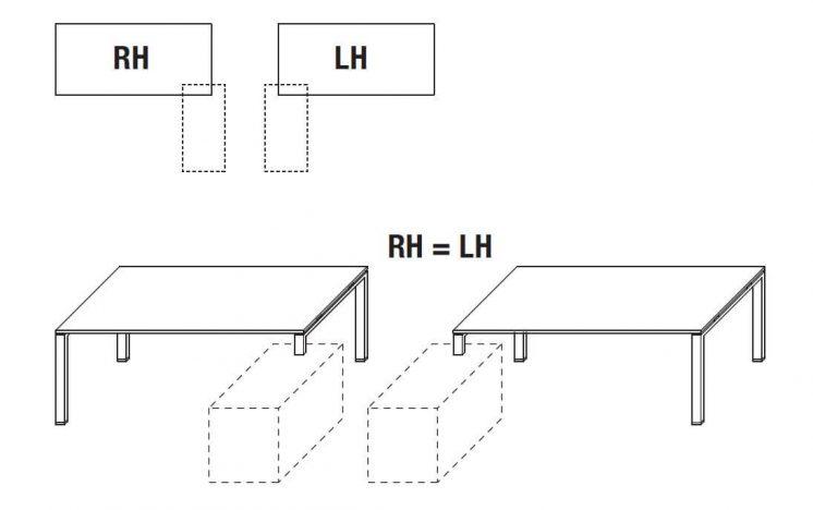 Sideboard-Ausrichtung