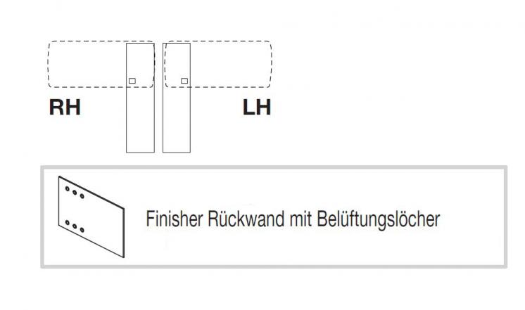 Sideboard-Ausrichtung-links-oder-rechts