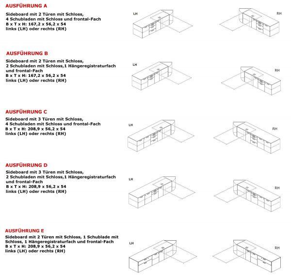 Sideboards-Ausführung-Melamin