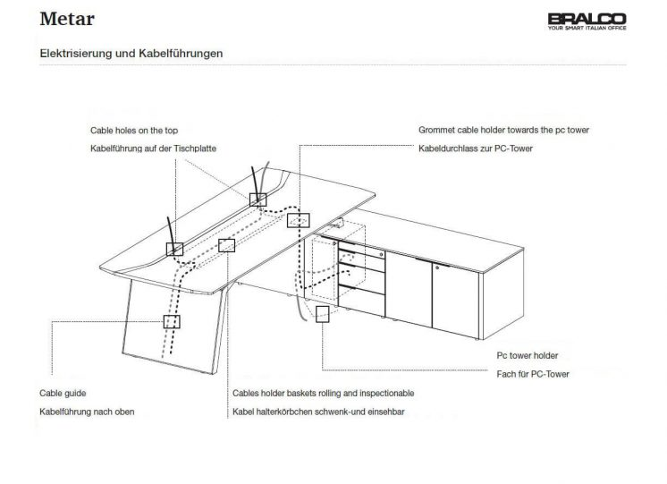 Schreibtisch-mit-Sideboard-Metar-Elektrifizierung