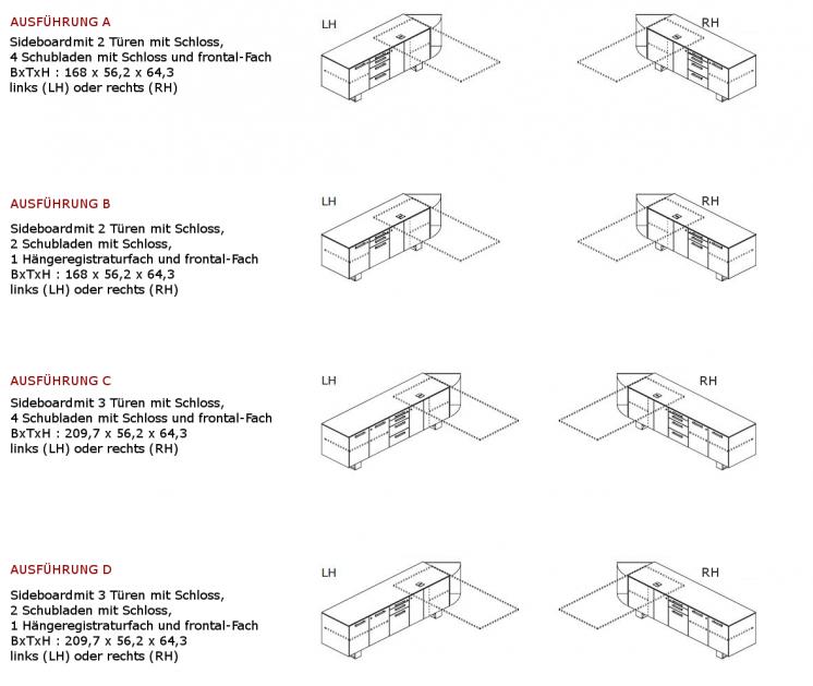 Sideboard-Arche-Ausfuehrungen