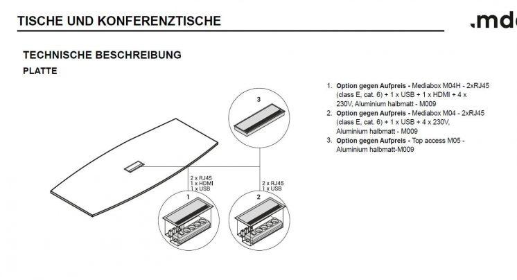 Konferenztische-Elektrifizierung