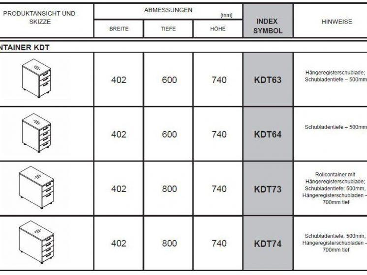 Anstellcontainer_KDT_Abmessungen