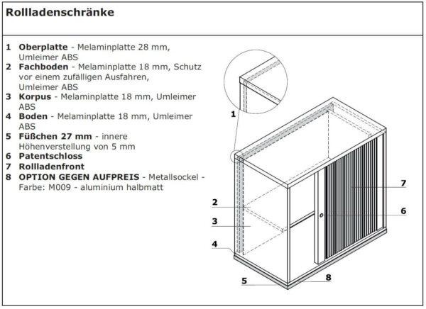 Jalousieschrank-Technische-Beschreibung