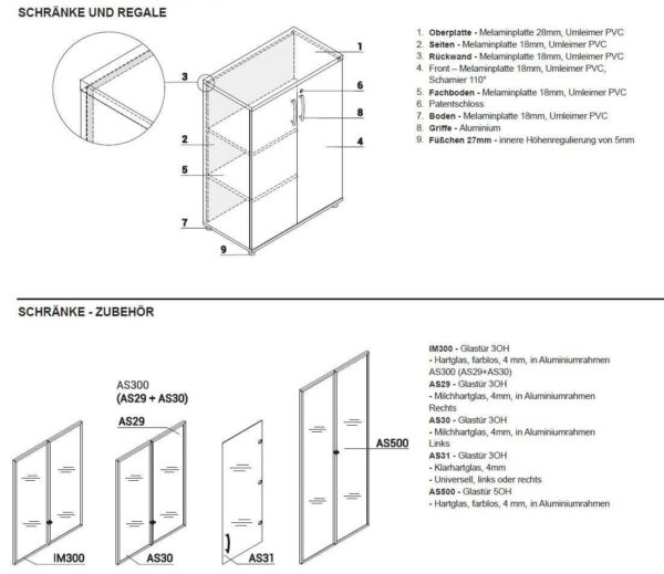 Bueroschraenke-Technische-Beschreibung