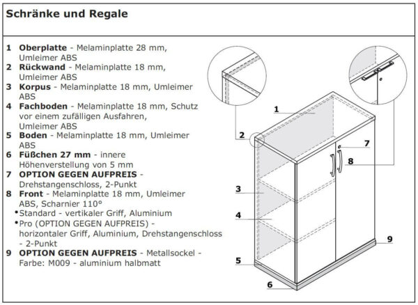 Bueroschraenke-Technische-Beschreibung_2