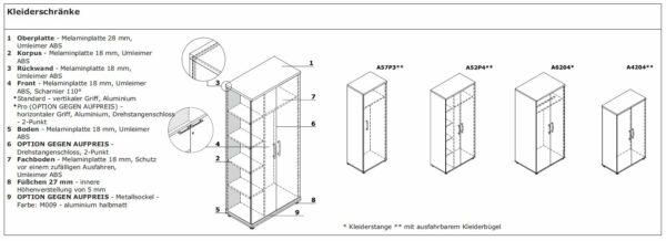 Garderobenschraenke-Technische-Beschreibung