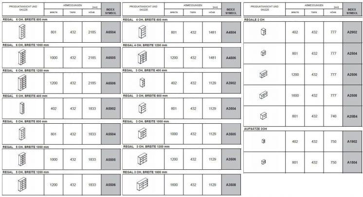 MDD Regale-Abmessungen