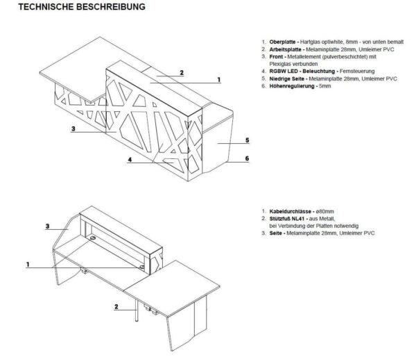 Technische-Beschreibung-Rimini