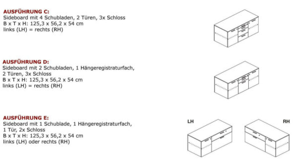 Sideboards-Winglet-Ausführungen