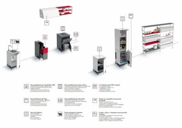 Office-Kitchen-Domomag-Uebersicht