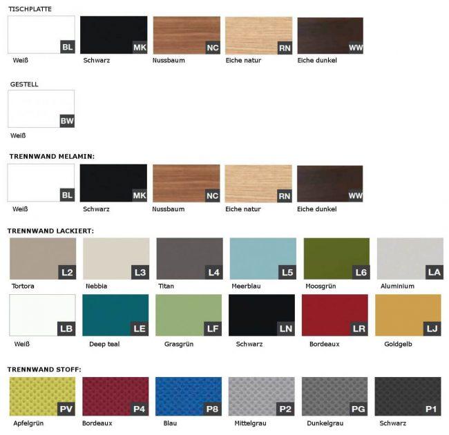 Farben-Winglet-Melamin-Lack-Stoff