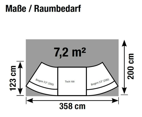 Bogentheke-mit-Niedrig-Modul-Abmessungen