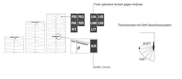 Fluegeltueren-mit-Soft-Verschlusssystem