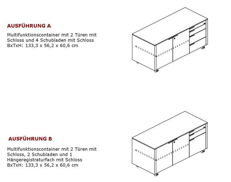 Multifunktionscontainer-Metar-Ausfuehrungen