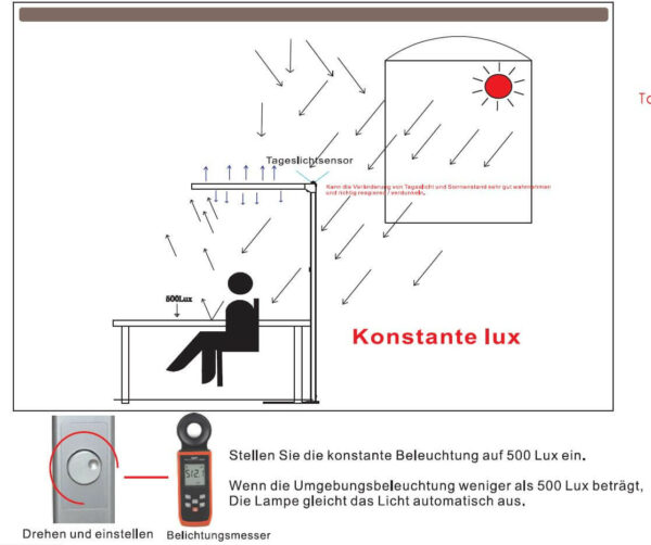 LED-Stehleuchte-Tageslichtsensor_1