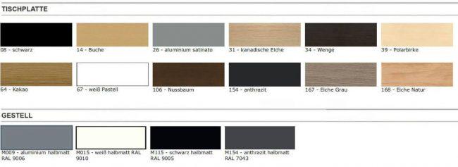 Compact-drive-Farben